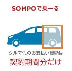 SONPOで乗ーる買取